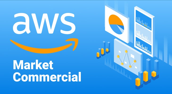 AWS Market Commercial